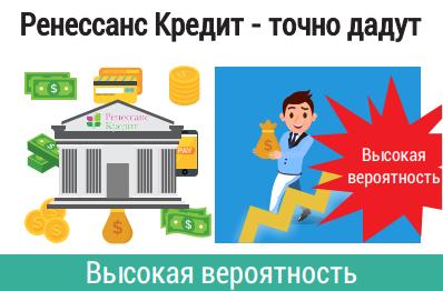 Банк ренессанс кредит иркутск процентная ставка потребительского кредита 2020