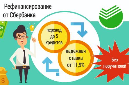 Онлайн заявка кредит евразийский банк