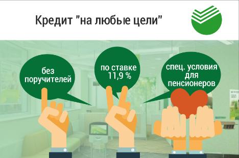 кредит под 9.9 годовых на первый год банк открытие