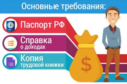 кредит на открытие малого бизнеса с нуля втб 24