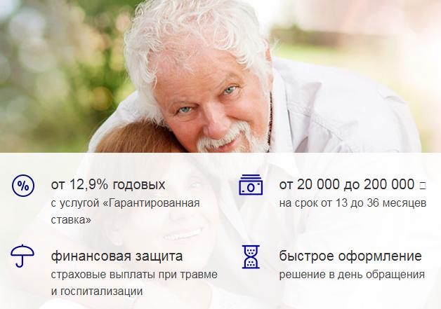 заявка на кредит в россельхозбанке онлайн