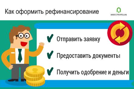 Рефинансирование кредитов в сбербанке для физических лиц в 2020 подать заявку