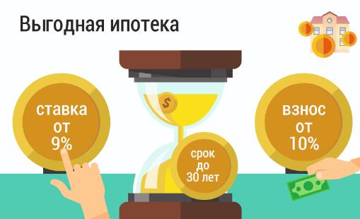 взять кредит наличными 1000000 рублей